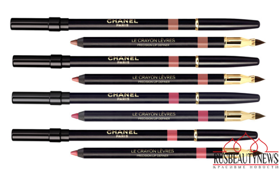 chanel Variation lippen