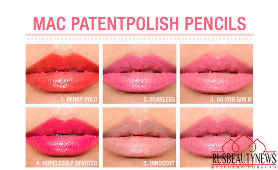 MAC PatentPolish Lip Pencil sw1