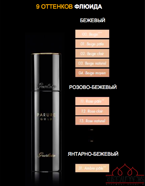 Guerlain Parure Gold Foundation for Fall 2015 foundation color