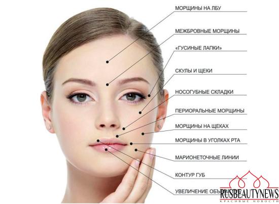 Косметологические процедуры для поддержания красоты